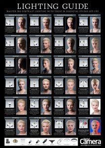 free_portrait_lighting_poster